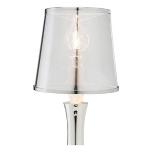 Priehľadné tienidlo na lampu Kare Design Visible
