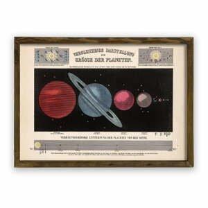 Obraz v drevenom ráme Planets, 70 × 50 cm
