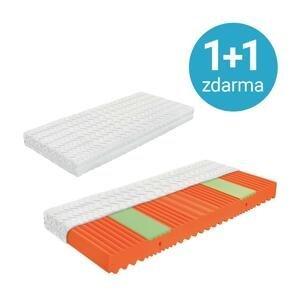 Partner Medical Visco 80/200cm 1+1 Zdarma (1*kus=2 Produkty)