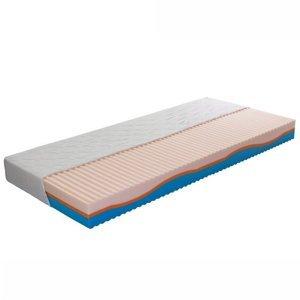GUMOTEX Erin obojstranný penový matrac 80x200 cm HR pena / látka